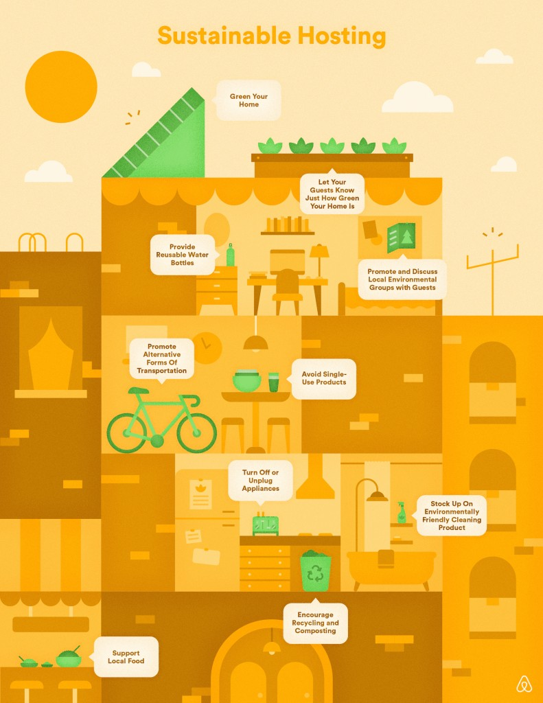 earth day sustainable hosting tips airbnb