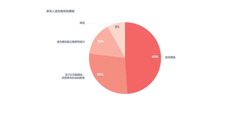 Charts&Graphs-60+Story-Translations-MT-072915_r2_Chinese 3