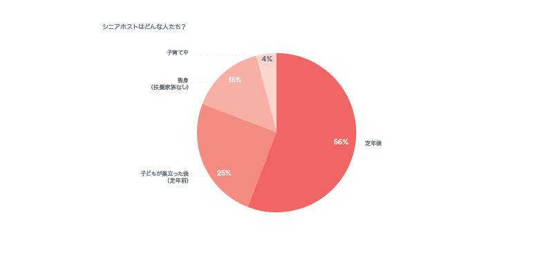 Charts&Graphs-60+Story-Translations-MT-072915_r2_Japanese 2