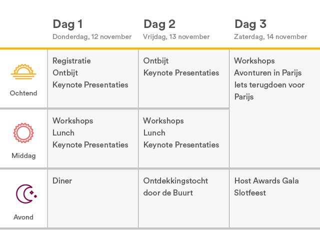 Visuals_AirOpen2_v09 - sechedules_localized_AO15_Schedule_dutch_640