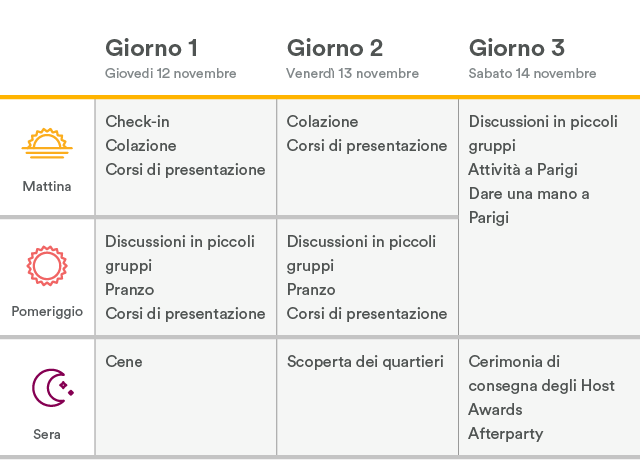 Visuals_AirOpen2_v09 - sechedules_localized_AO15_Schedule_italian_640