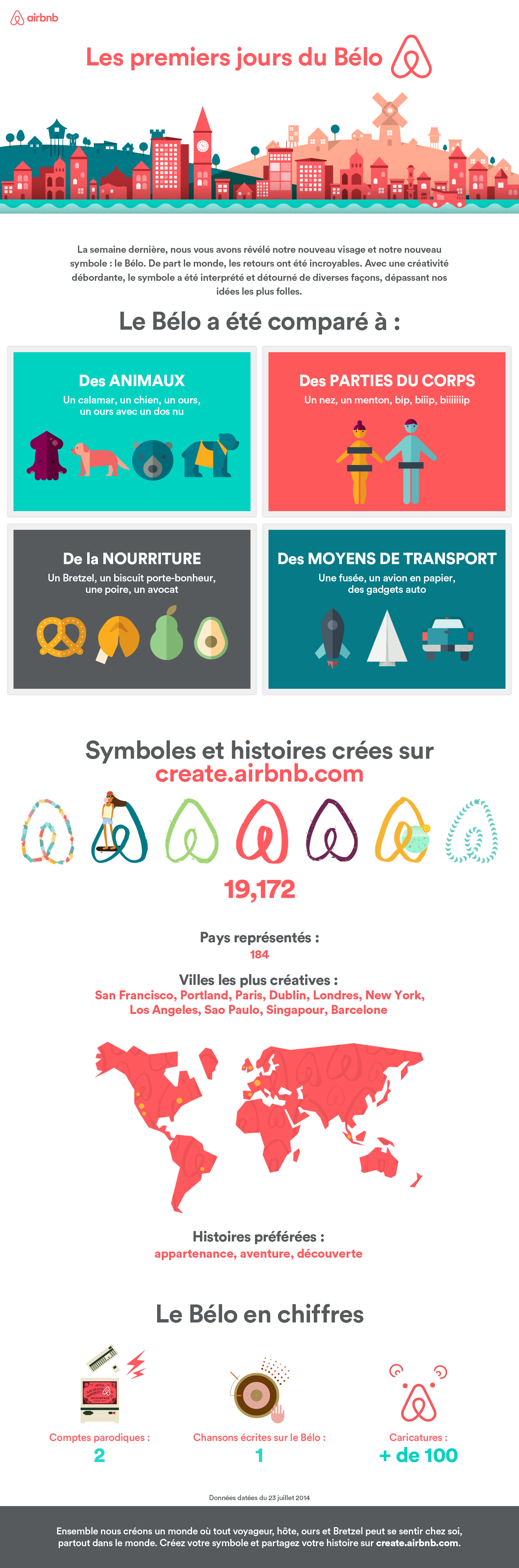 Airbnb_Belo_infographic_French_140728