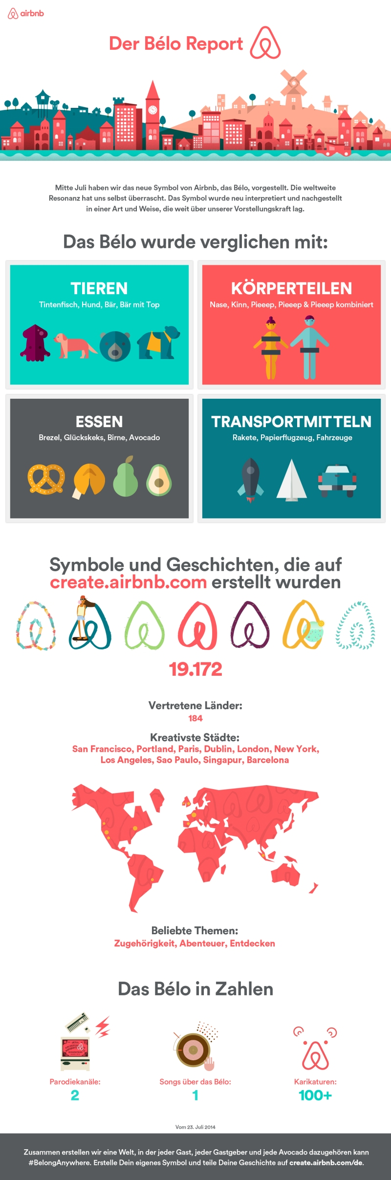 Airbnb_Belo_infographic_German (2)