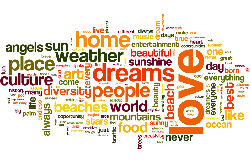 Hello LA Word Cloud