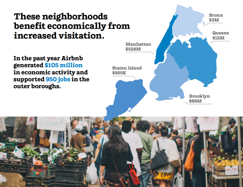 These neighborhoods benefit economically from increased visitation.