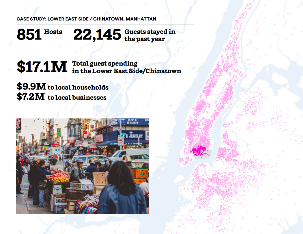 CASE STUDY: LOWER EAST SIDE / CHINATOWN, MANHATTAN